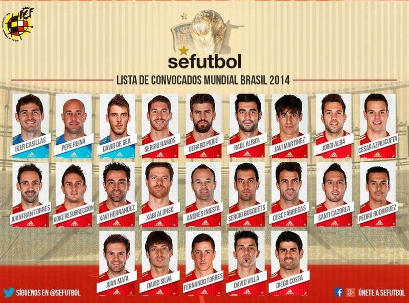 Espana 2014